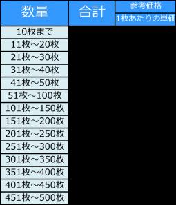 コートガード260g/㎡  価格表(消費税別途必要)