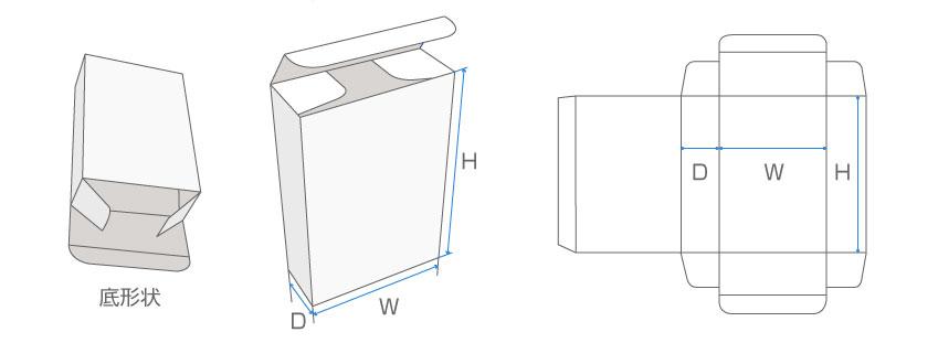 キャラメルの箱