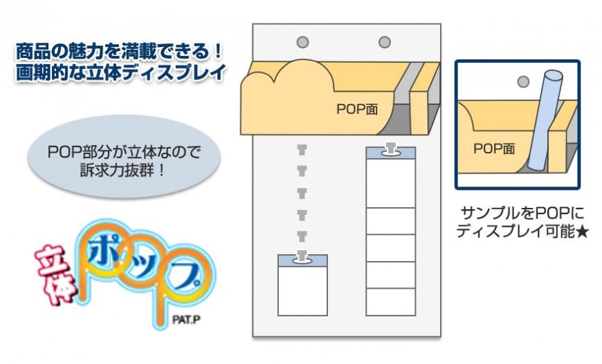 立体POPの特徴