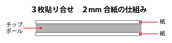 cee8aee183572ae11ab110809cf7e021